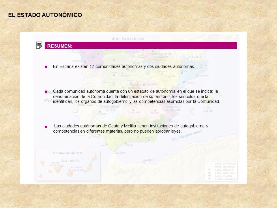 En España existen 17 comunidades autónomas y dos ciudades autónomas. Cada comunidad autónoma cuenta con un estatuto de autonomía en el que se indica: