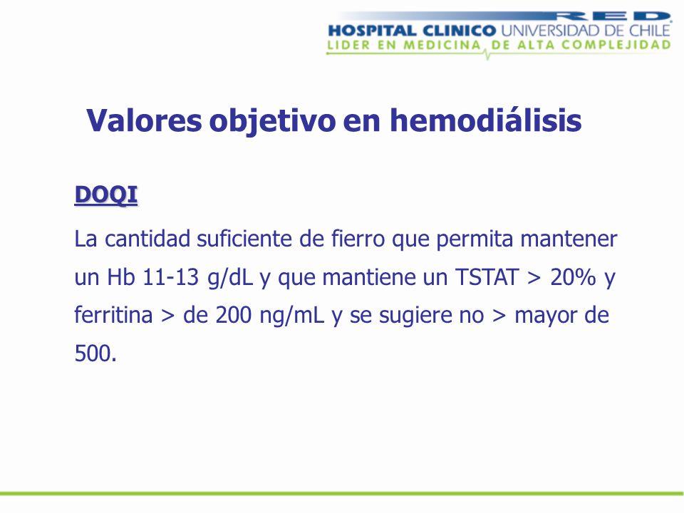 Valores objetivo en hemodiálisis DOQI La cantidad suficiente de fierro que permita mantener un Hb 11-13 g/dL y que mantiene un TSTAT > 20% y ferritina