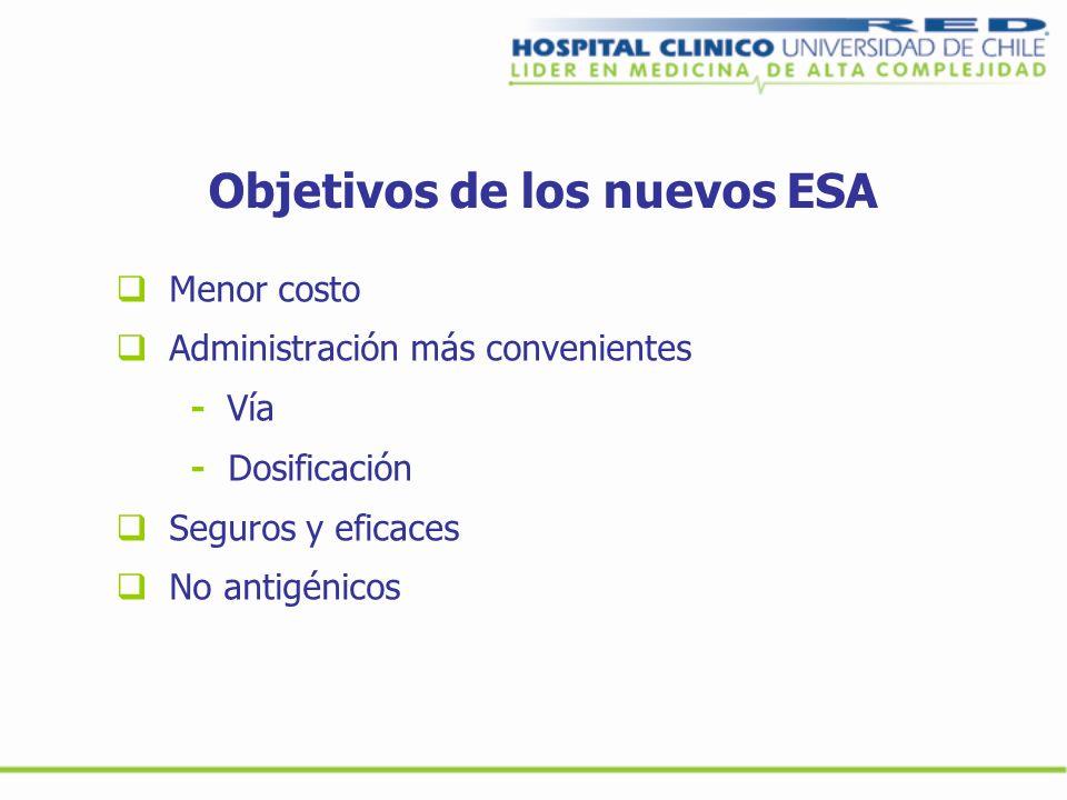 Objetivos de los nuevos ESA Menor costo Administración más convenientes - Vía - Dosificación Seguros y eficaces No antigénicos