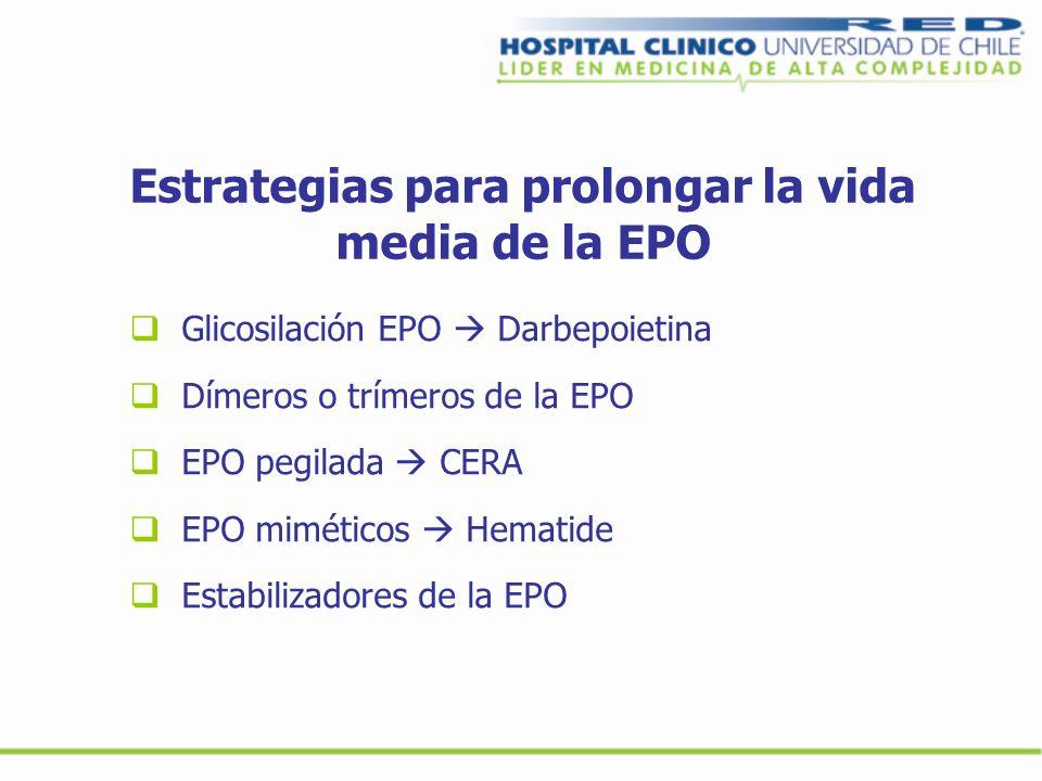 Estrategias para prolongar la vida media de la EPO Glicosilación EPO Darbepoietina Dímeros o trímeros de la EPO EPO pegilada CERA EPO miméticos Hemati