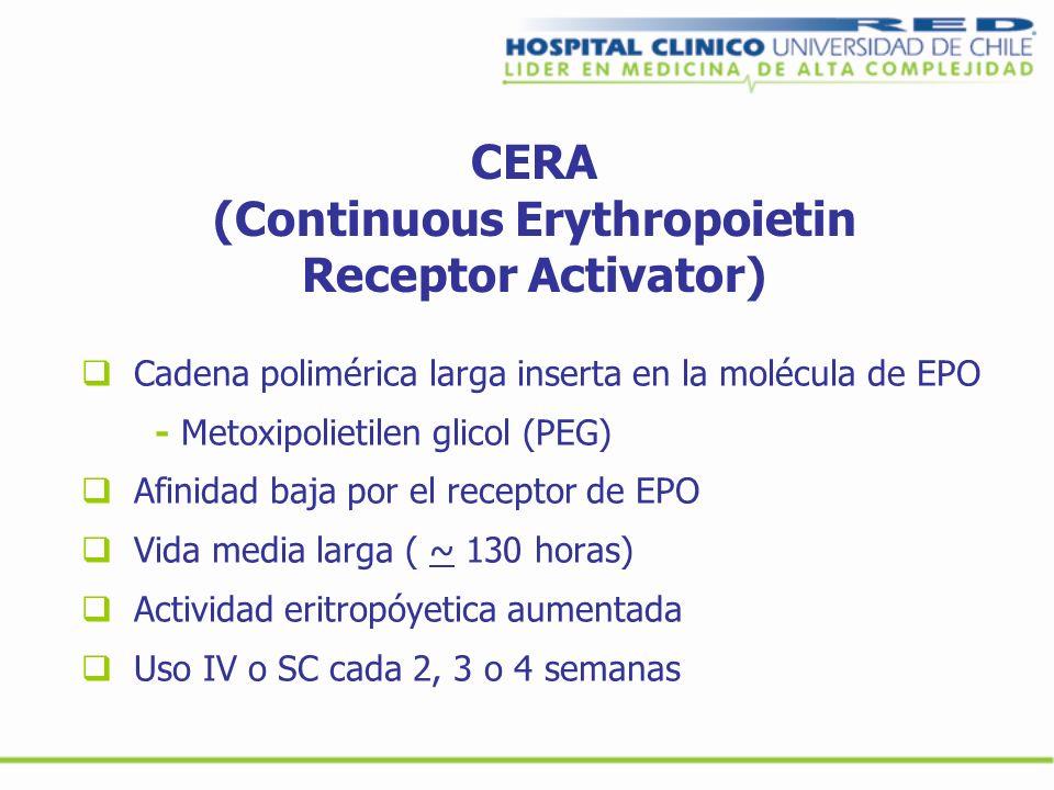 CERA (Continuous Erythropoietin Receptor Activator) Cadena polimérica larga inserta en la molécula de EPO - Metoxipolietilen glicol (PEG) Afinidad baj