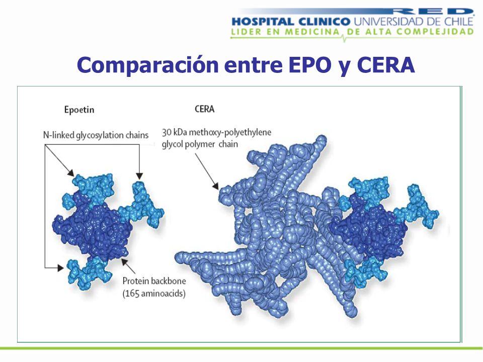 Comparación entre EPO y CERA