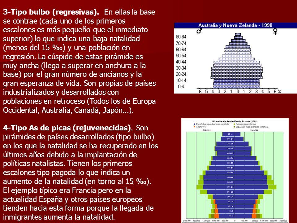 Comentario de Pirámides de Edades El comentario debe comenzar por la clasificación razonada de la pirámide en uno de los cuatro tipos mencionados.