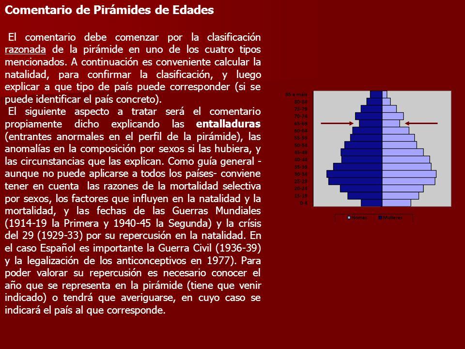 Comentario de Pirámides de Edades El comentario debe comenzar por la clasificación razonada de la pirámide en uno de los cuatro tipos mencionados. A c