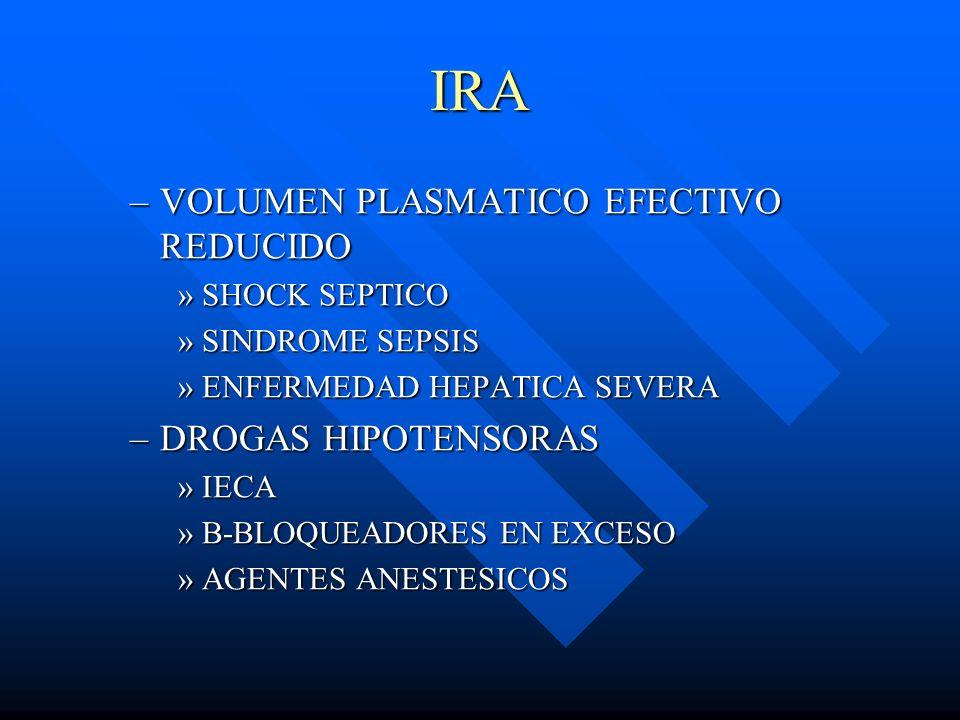 IRA –VOLUMEN PLASMATICO EFECTIVO REDUCIDO »SHOCK SEPTICO »SINDROME SEPSIS »ENFERMEDAD HEPATICA SEVERA –DROGAS HIPOTENSORAS »IECA »B-BLOQUEADORES EN EX