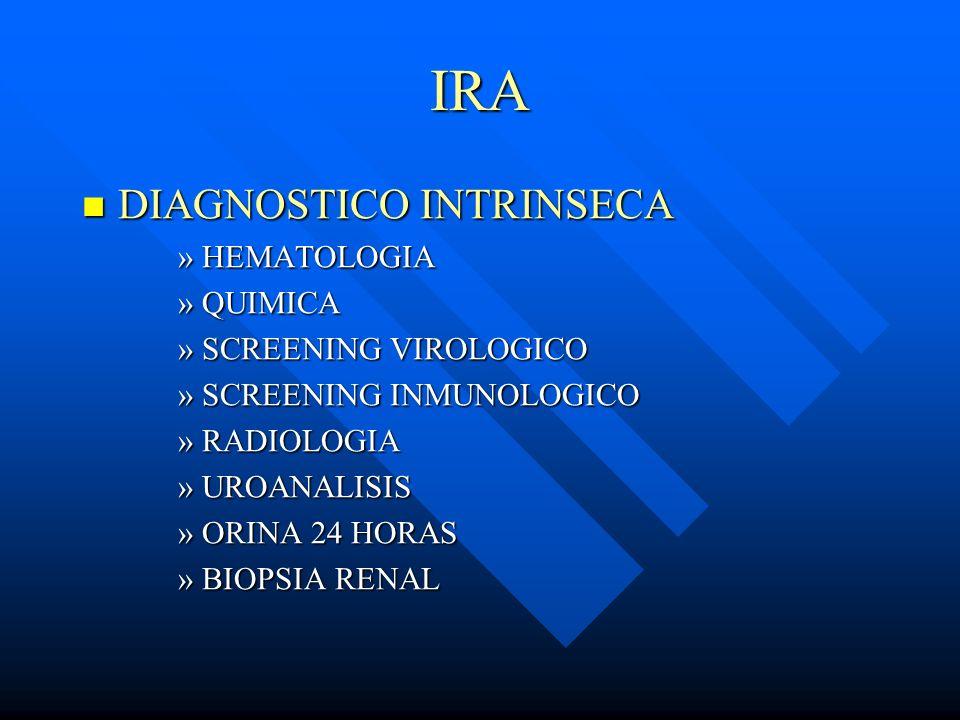 IRA DIAGNOSTICO INTRINSECA DIAGNOSTICO INTRINSECA »HEMATOLOGIA »QUIMICA »SCREENING VIROLOGICO »SCREENING INMUNOLOGICO »RADIOLOGIA »UROANALISIS »ORINA