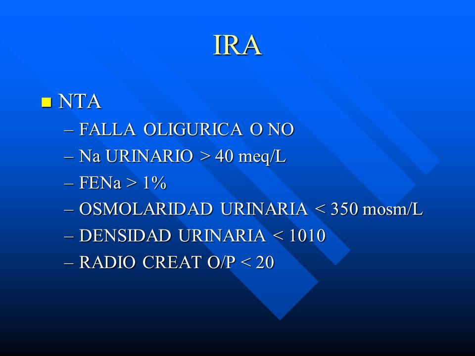 IRA NTA NTA –FALLA OLIGURICA O NO –Na URINARIO > 40 meq/L –FENa > 1% –OSMOLARIDAD URINARIA < 350 mosm/L –DENSIDAD URINARIA < 1010 –RADIO CREAT O/P < 2