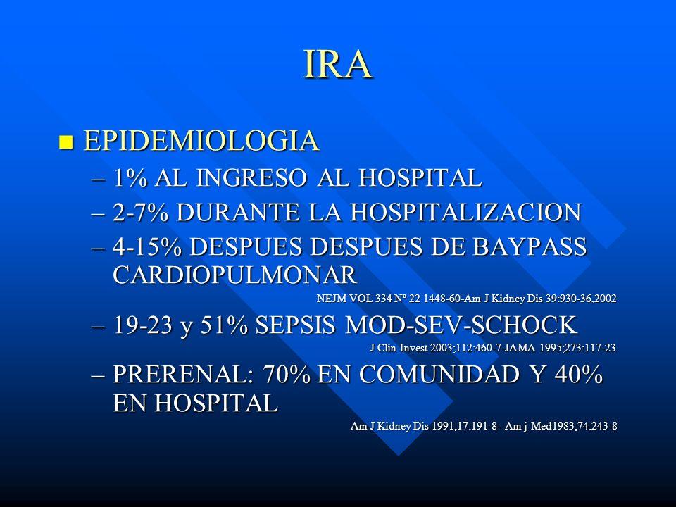 IRA CRITERIOS CRITERIOS –ELEVACION DE LA CREATININA 0,5 mg/dl POR ENCIMA DE LA BASAL < 48 hs –ELEVACION DE LA CREATININA > 50% DE LA SI Cr BASAL > 2 mg/dl o 100% EN Cr > 3 mg/dl –CAIDA DE LA DEPURACION > 50% –INCREMENTO DE LA CREATININA SERICA DE UN VALOR NORMAL 300 umol/L SOBRE UN CORTO PERIODO DE TIEMPO 300 umol/L SOBRE UN CORTO PERIODO DE TIEMPO < 4 SEMS J Am Soc Nephrol 14:2178-87,2003 J Am Soc Nephrol 14:2178-87,2003