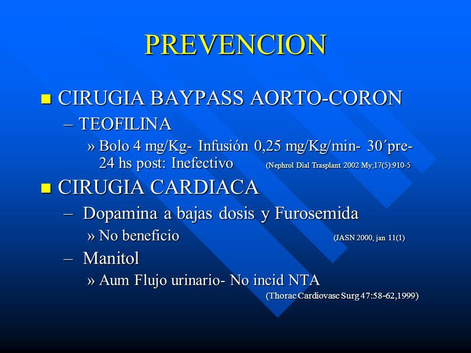 PREVENCION CIRUGIA BAYPASS AORTO-CORON CIRUGIA BAYPASS AORTO-CORON –TEOFILINA »Bolo 4 mg/Kg- Infusión 0,25 mg/Kg/min- 30´pre- 24 hs post: Inefectivo (