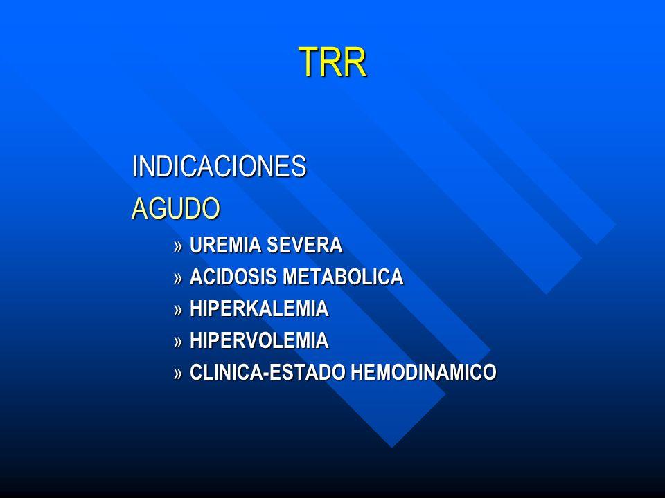 INDICACIONES INDICACIONES AGUDO AGUDO » UREMIA SEVERA » ACIDOSIS METABOLICA » HIPERKALEMIA » HIPERVOLEMIA » CLINICA-ESTADO HEMODINAMICO TRR