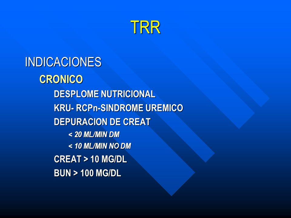 INDICACIONESCRONICO DESPLOME NUTRICIONAL KRU- RCPn-SINDROME UREMICO DEPURACION DE CREAT < 20 ML/MIN DM < 10 ML/MIN NO DM CREAT > 10 MG/DL BUN > 100 MG