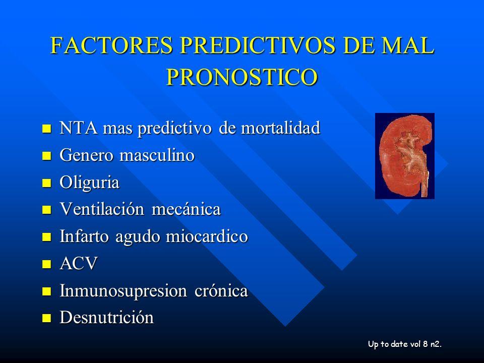 NTA mas predictivo de mortalidad NTA mas predictivo de mortalidad Genero masculino Genero masculino Oliguria Oliguria Ventilación mecánica Ventilación