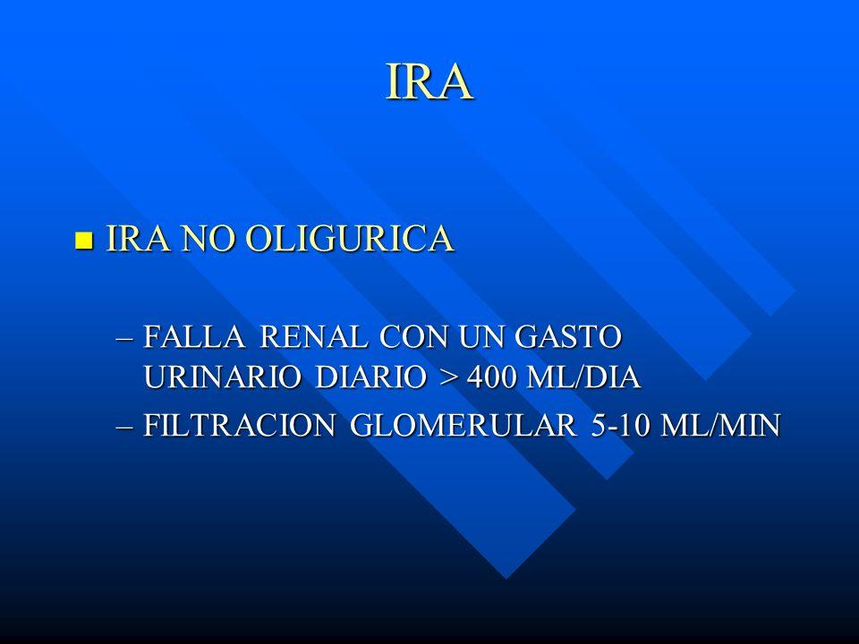 IRA IRA NO OLIGURICA IRA NO OLIGURICA –FALLA RENAL CON UN GASTO URINARIO DIARIO > 400 ML/DIA –FILTRACION GLOMERULAR 5-10 ML/MIN