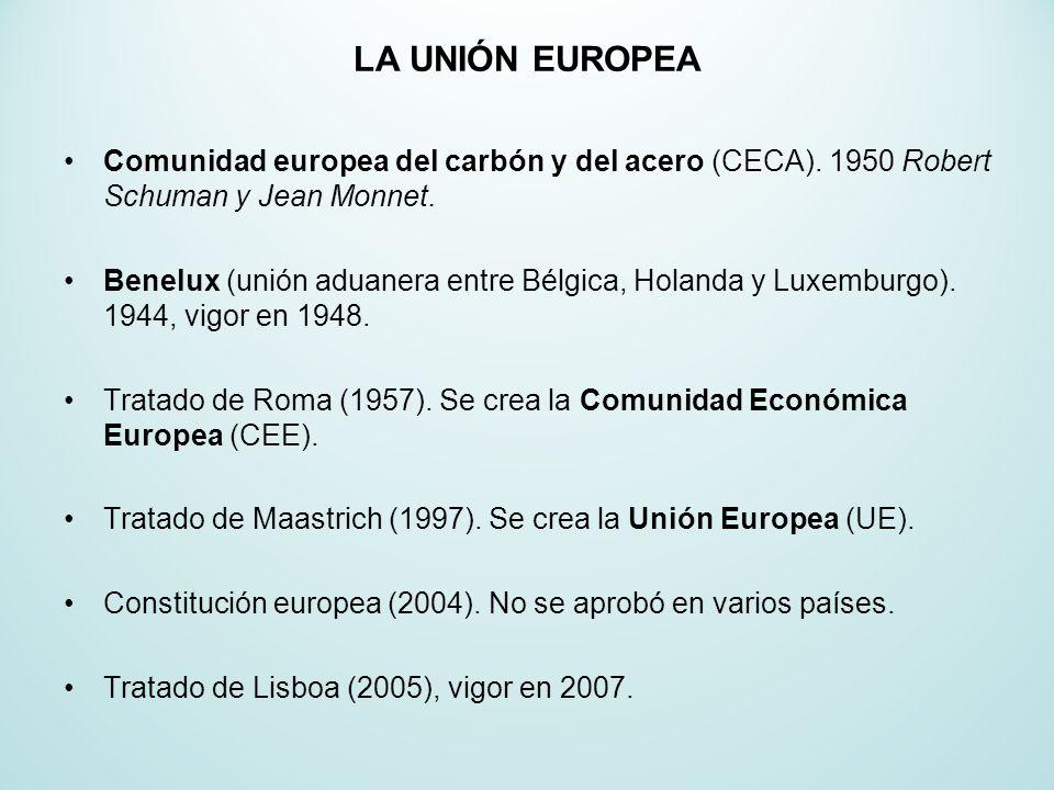 LA UNIÓN EUROPEA Comunidad europea del carbón y del acero (CECA). 1950 Robert Schuman y Jean Monnet. Benelux (unión aduanera entre Bélgica, Holanda y