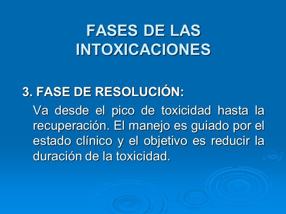 FASES DE LAS INTOXICACIONES 3. FASE DE RESOLUCIÓN: Va desde el pico de toxicidad hasta la recuperación. El manejo es guiado por el estado clínico y el