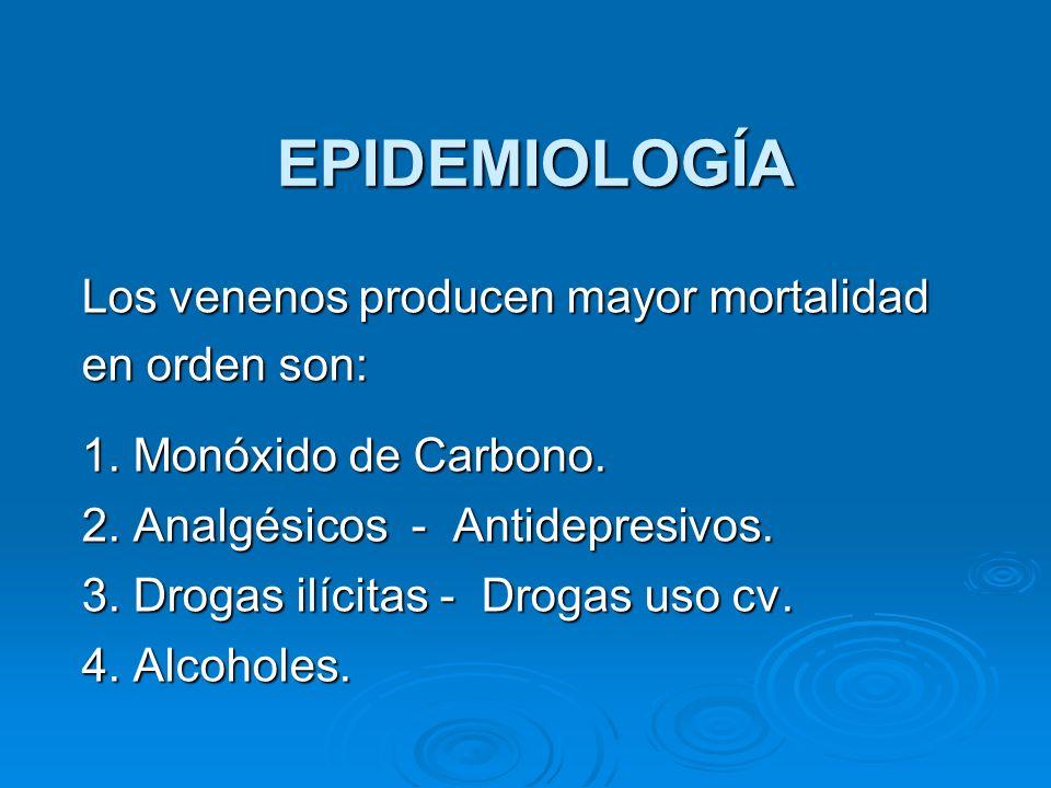 EPIDEMIOLOGÍA Los venenos producen mayor mortalidad en orden son: 1. Monóxido de Carbono. 2. Analgésicos - Antidepresivos. 3. Drogas ilícitas - Drogas