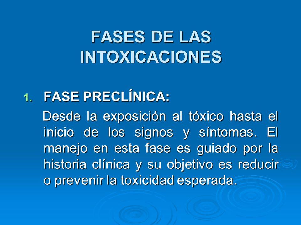FASES DE LAS INTOXICACIONES 1. FASE PRECLÍNICA: Desde la exposición al tóxico hasta el inicio de los signos y síntomas. El manejo en esta fase es guia