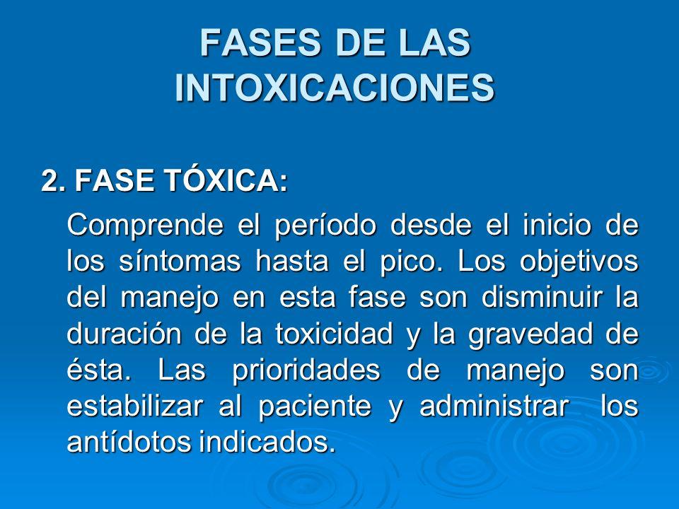 FASES DE LAS INTOXICACIONES 2. FASE TÓXICA: Comprende el período desde el inicio de los síntomas hasta el pico. Los objetivos del manejo en esta fase