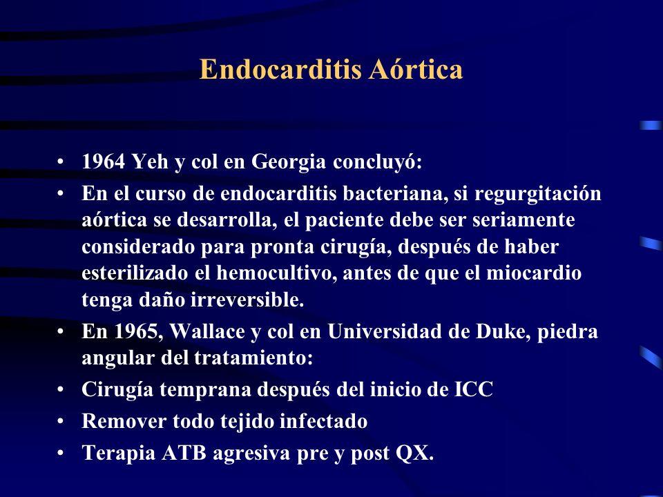Endocarditis Aórtica 1964 Yeh y col en Georgia concluyó: En el curso de endocarditis bacteriana, si regurgitación aórtica se desarrolla, el paciente d