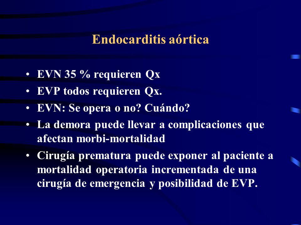 Endocarditis aórtica EVN 35 % requieren Qx EVP todos requieren Qx. EVN: Se opera o no? Cuándo? La demora puede llevar a complicaciones que afectan mor