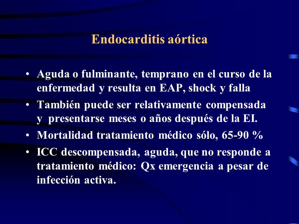 Endocarditis aórtica Aguda o fulminante, temprano en el curso de la enfermedad y resulta en EAP, shock y falla También puede ser relativamente compens