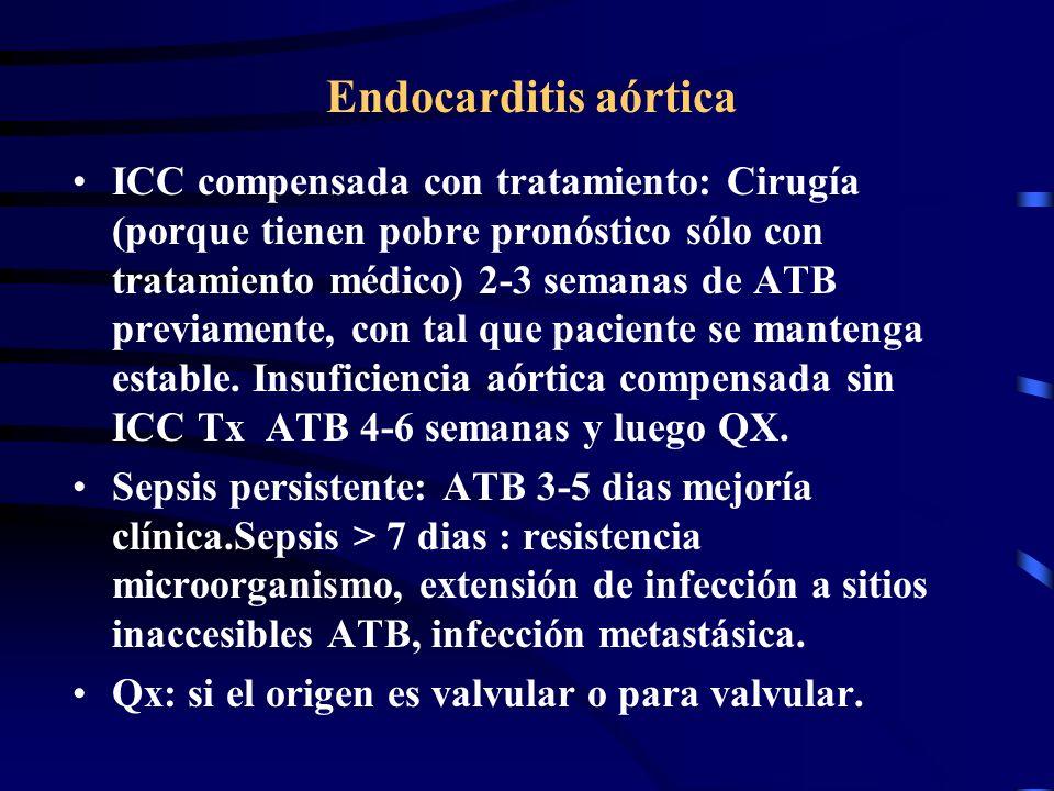 Endocarditis aórtica ICC compensada con tratamiento: Cirugía (porque tienen pobre pronóstico sólo con tratamiento médico) 2-3 semanas de ATB previamen