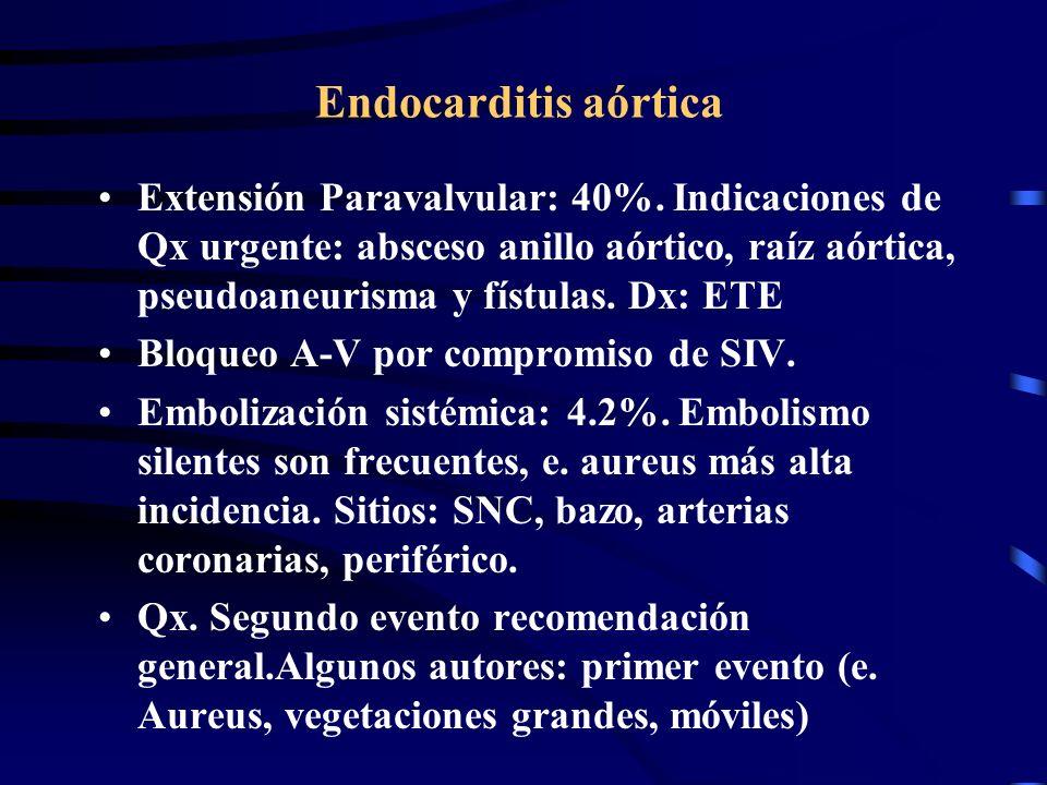 Endocarditis aórtica Extensión Paravalvular: 40%. Indicaciones de Qx urgente: absceso anillo aórtico, raíz aórtica, pseudoaneurisma y fístulas. Dx: ET