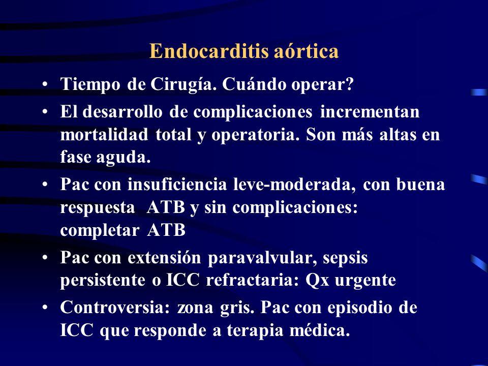 Endocarditis aórtica Tiempo de Cirugía. Cuándo operar? El desarrollo de complicaciones incrementan mortalidad total y operatoria. Son más altas en fas