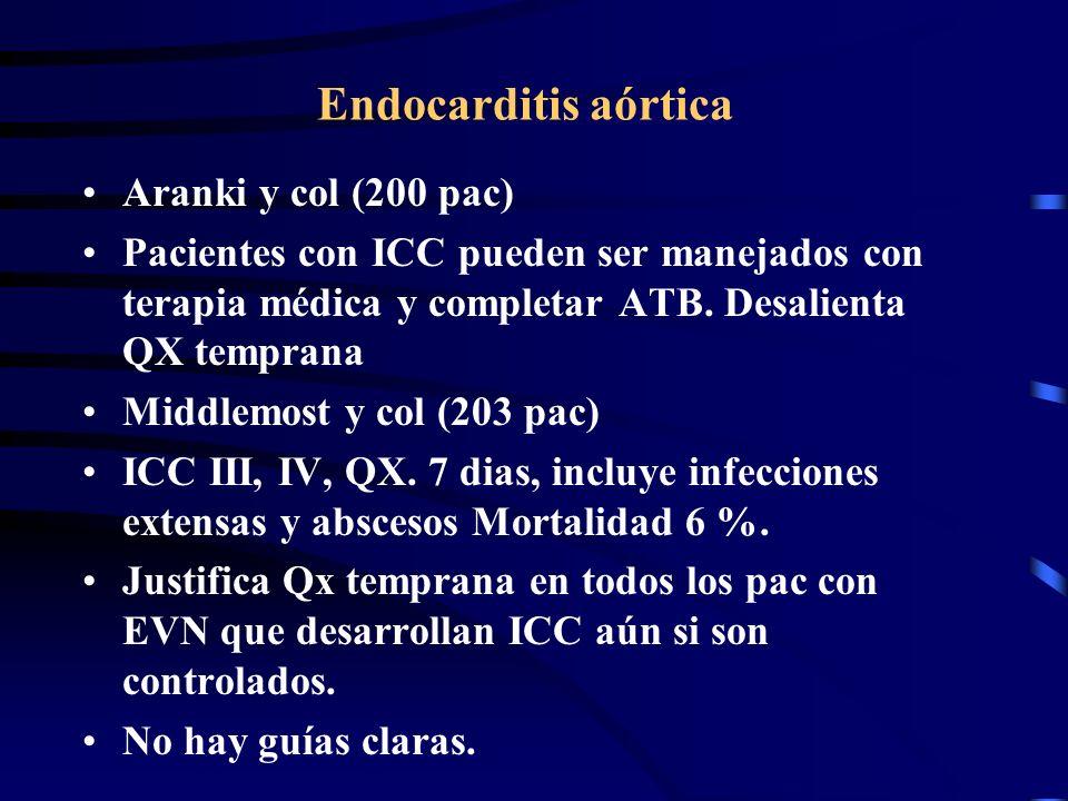 Endocarditis aórtica Aranki y col (200 pac) Pacientes con ICC pueden ser manejados con terapia médica y completar ATB. Desalienta QX temprana Middlemo