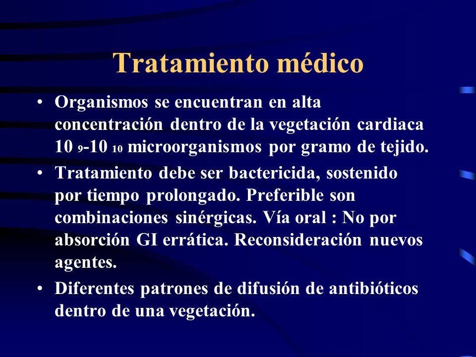 Tratamiento médico Organismos se encuentran en alta concentración dentro de la vegetación cardiaca 10 9 -10 10 microorganismos por gramo de tejido. Tr