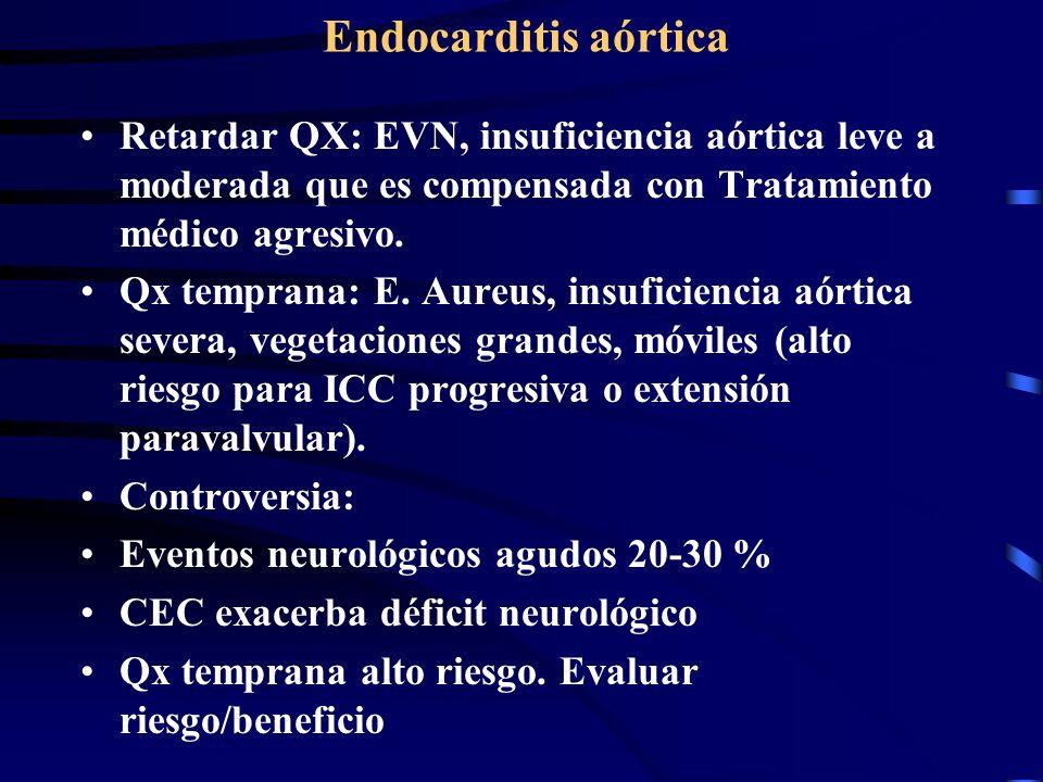 Endocarditis aórtica Retardar QX: EVN, insuficiencia aórtica leve a moderada que es compensada con Tratamiento médico agresivo. Qx temprana: E. Aureus
