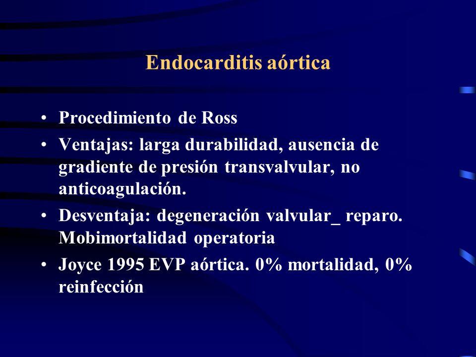 Endocarditis aórtica Procedimiento de Ross Ventajas: larga durabilidad, ausencia de gradiente de presión transvalvular, no anticoagulación. Desventaja
