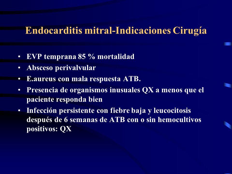 Endocarditis mitral-Indicaciones Cirugía EVP temprana 85 % mortalidad Absceso perivalvular E.aureus con mala respuesta ATB. Presencia de organismos in