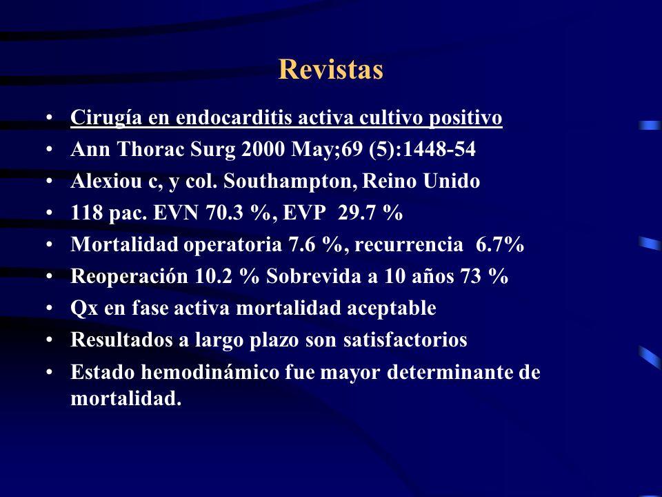 Revistas Cirugía en endocarditis activa cultivo positivo Ann Thorac Surg 2000 May;69 (5):1448-54 Alexiou c, y col. Southampton, Reino Unido 118 pac. E
