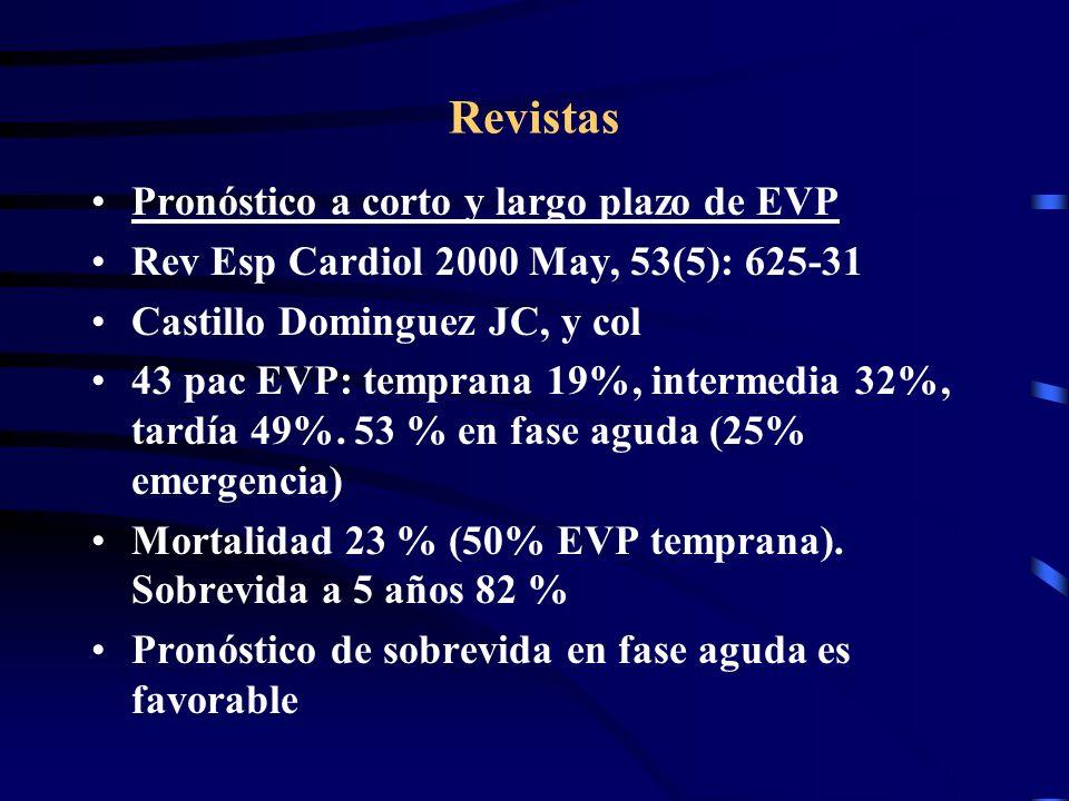Revistas Pronóstico a corto y largo plazo de EVP Rev Esp Cardiol 2000 May, 53(5): 625-31 Castillo Dominguez JC, y col 43 pac EVP: temprana 19%, interm