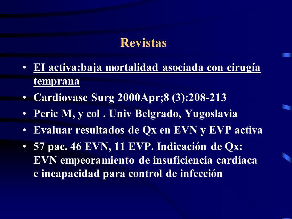 Revistas EI activa:baja mortalidad asociada con cirugía temprana Cardiovasc Surg 2000Apr;8 (3):208-213 Peric M, y col. Univ Belgrado, Yugoslavia Evalu