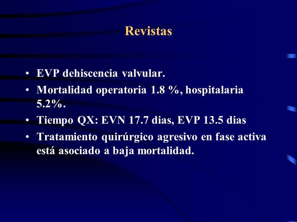 Revistas EVP dehiscencia valvular. Mortalidad operatoria 1.8 %, hospitalaria 5.2%. Tiempo QX: EVN 17.7 dias, EVP 13.5 dias Tratamiento quirúrgico agre