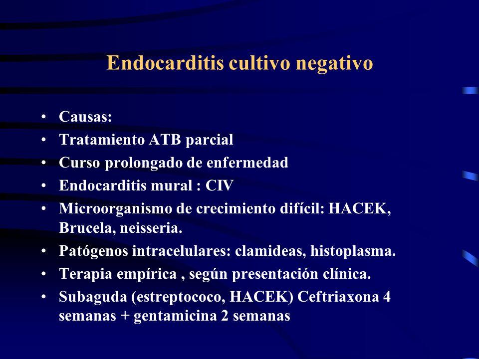 Endocarditis cultivo negativo Aguda (estafilococo, enterococo, HACEK) Ampicilina (enterococo) + PNC antiestafilococica o Vancomicina Prótesis: Vancomicina + GTM + Rifampicina Buena respuesta en 7 dias 92 % sobrevida Fiebre > 7 dias mortalidad 50 % (complic.:ICC, embolismo).
