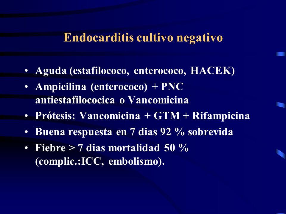 Endocarditis cultivo negativo Aguda (estafilococo, enterococo, HACEK) Ampicilina (enterococo) + PNC antiestafilococica o Vancomicina Prótesis: Vancomi
