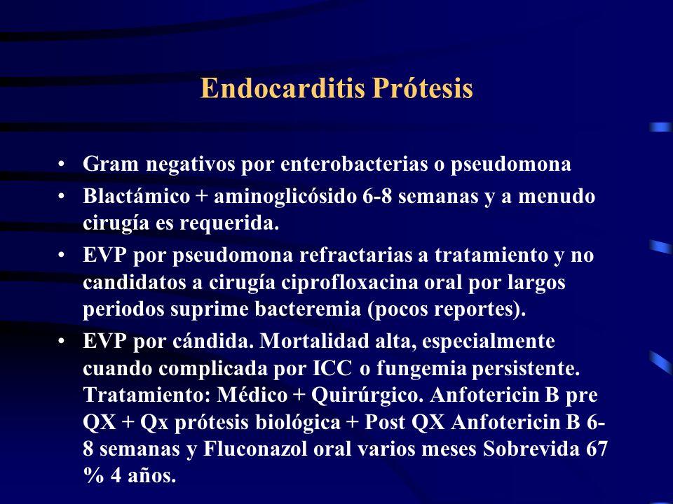 Endocarditis Prótesis Gram negativos por enterobacterias o pseudomona Blactámico + aminoglicósido 6-8 semanas y a menudo cirugía es requerida. EVP por