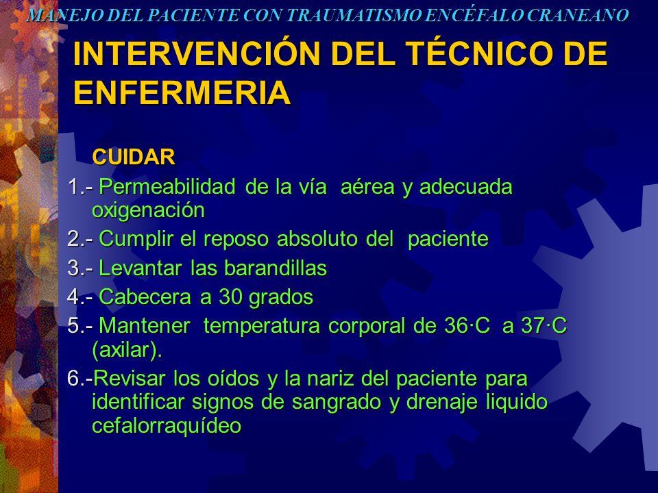 INTERVENCIÓN DEL TÉCNICO DE ENFERMERIA CUIDAR 1.- Permeabilidad de la vía aérea y adecuada oxigenación 2.- Cumplir el reposo absoluto del paciente 3.-