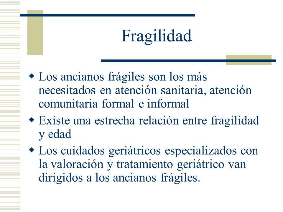Fragilidad Los ancianos frágiles son los más necesitados en atención sanitaria, atención comunitaria formal e informal Existe una estrecha relación en