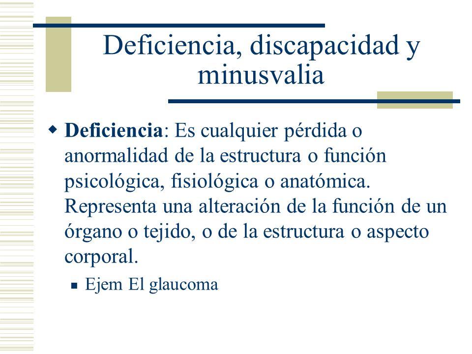 Deficiencia, discapacidad y minusvalia Deficiencia: Es cualquier pérdida o anormalidad de la estructura o función psicológica, fisiológica o anatómica
