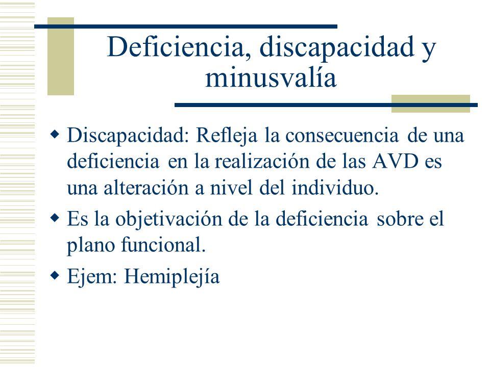 Deficiencia, discapacidad y minusvalía Discapacidad: Refleja la consecuencia de una deficiencia en la realización de las AVD es una alteración a nivel