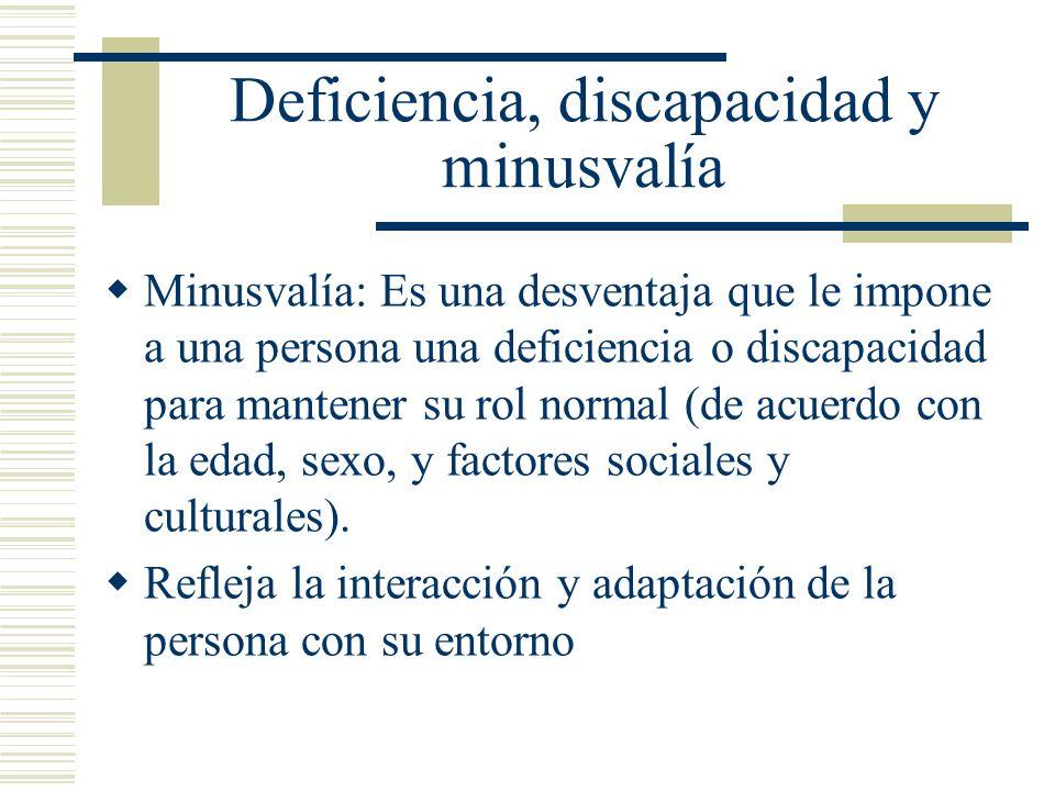 Deficiencia, discapacidad y minusvalía Minusvalía: Es una desventaja que le impone a una persona una deficiencia o discapacidad para mantener su rol n