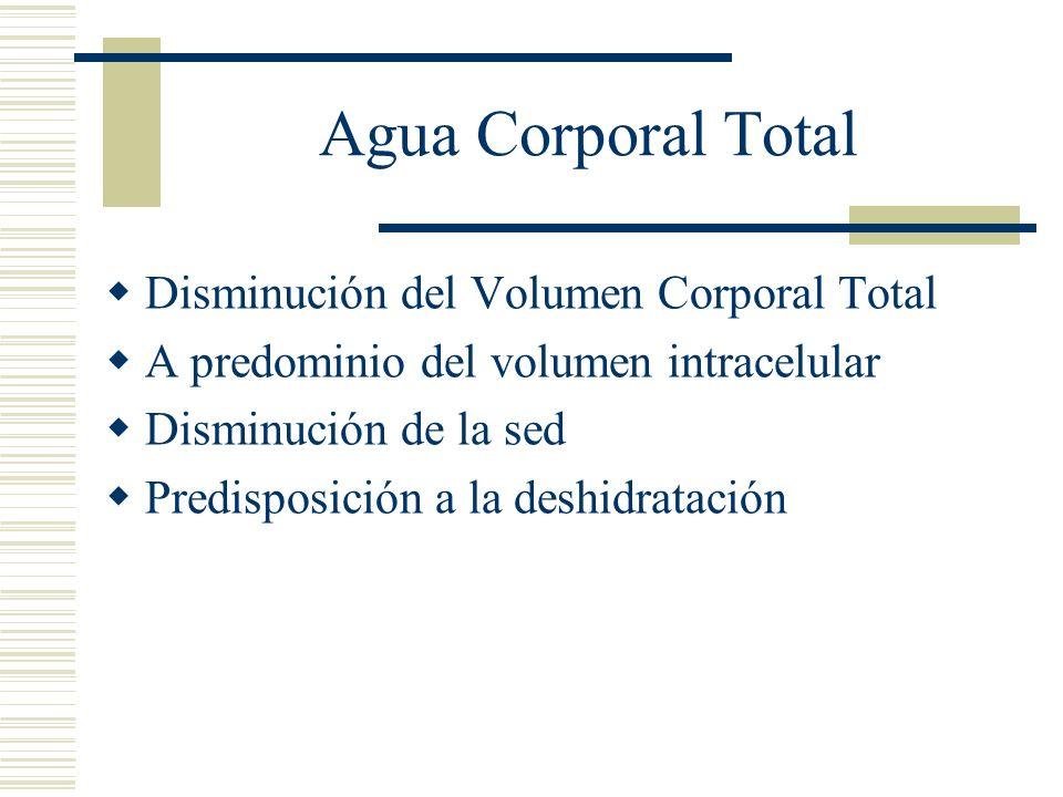 Agua Corporal Total Disminución del Volumen Corporal Total A predominio del volumen intracelular Disminución de la sed Predisposición a la deshidratac