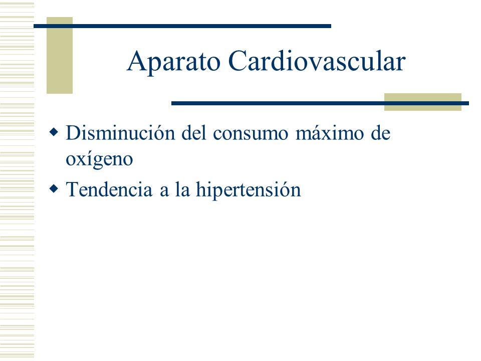 Aparato Cardiovascular Disminución del consumo máximo de oxígeno Tendencia a la hipertensión