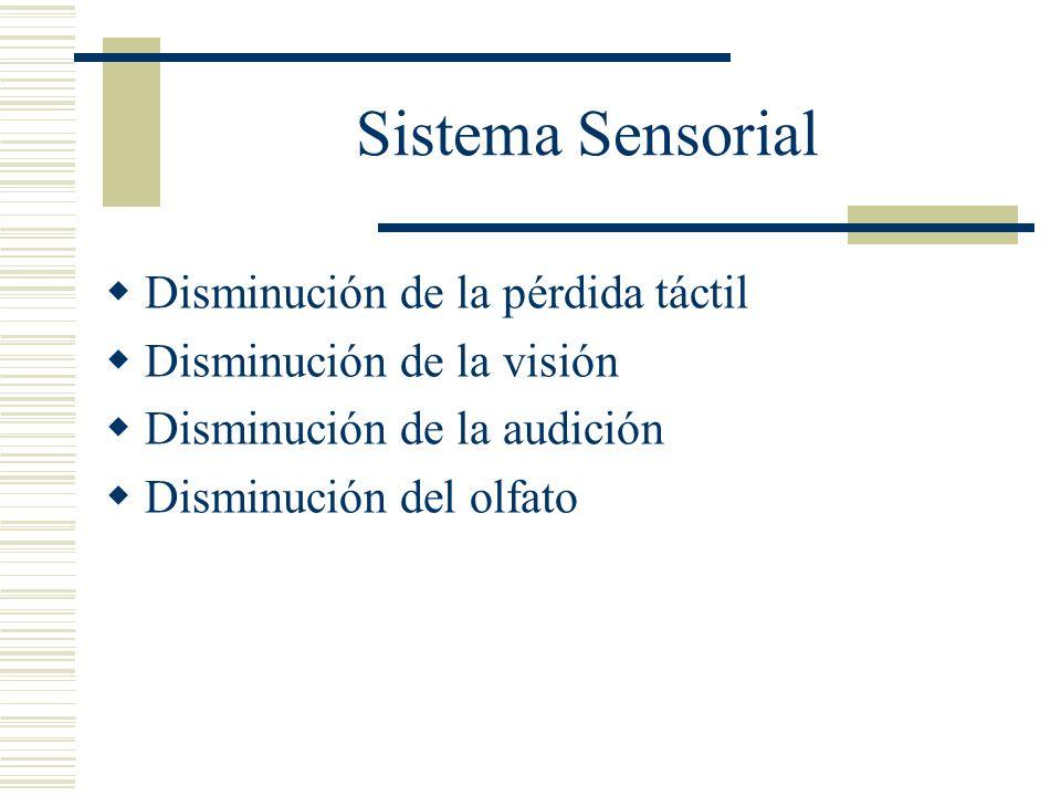 Sistema Sensorial Disminución de la pérdida táctil Disminución de la visión Disminución de la audición Disminución del olfato