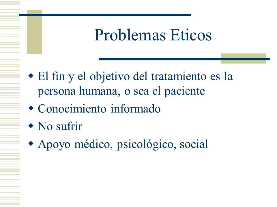 Problemas Eticos El fin y el objetivo del tratamiento es la persona humana, o sea el paciente Conocimiento informado No sufrir Apoyo médico, psicológi