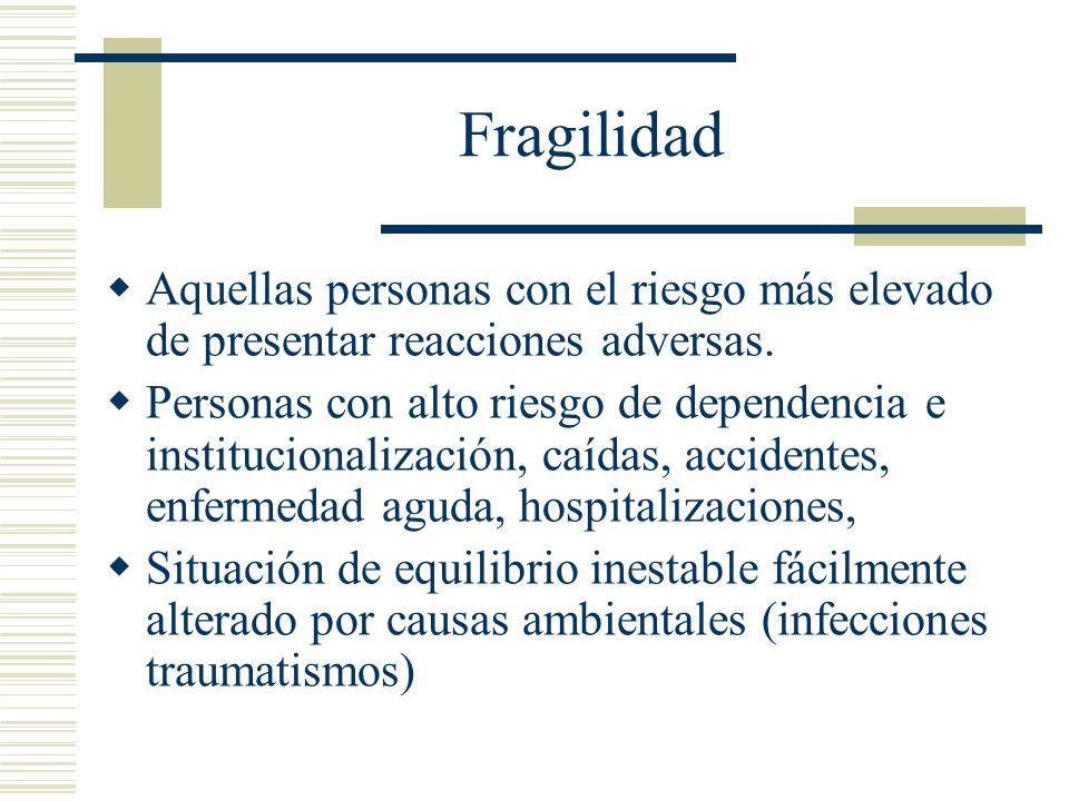 Fragilidad Aquellas personas con el riesgo más elevado de presentar reacciones adversas. Personas con alto riesgo de dependencia e institucionalizació